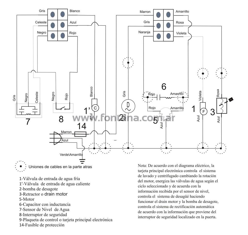 circuito electrico gafa aquarius